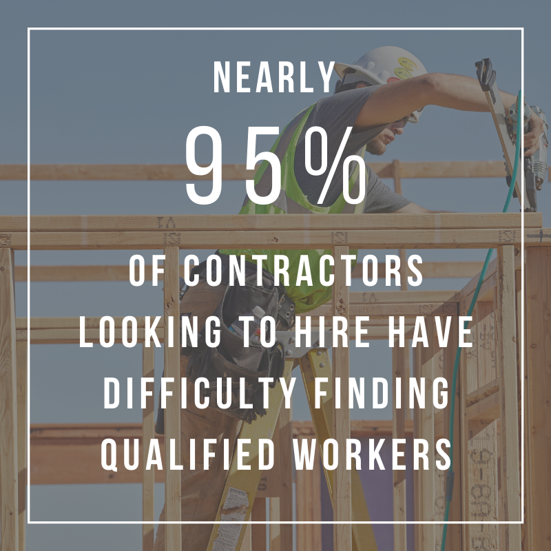 Labor Shortages Continue Throughout 2019: Construction Trends Part 1